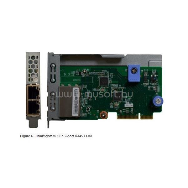 LENOVO LENOVO szerver LAN - 1Gb 2-port RJ45 LOM (ThinkSystem)